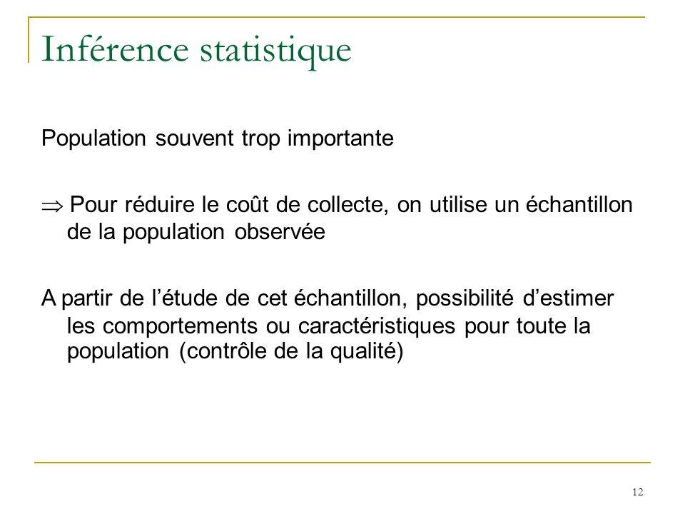12 Inférence statistique Population souvent trop importante Pour réduire le coût de collecte, on utilise un échantillon de la population observée A pa