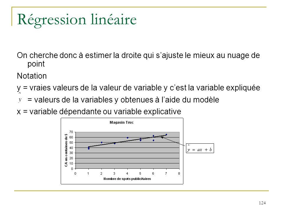 124 Régression linéaire On cherche donc à estimer la droite qui sajuste le mieux au nuage de point Notation y = vraies valeurs de la valeur de variabl