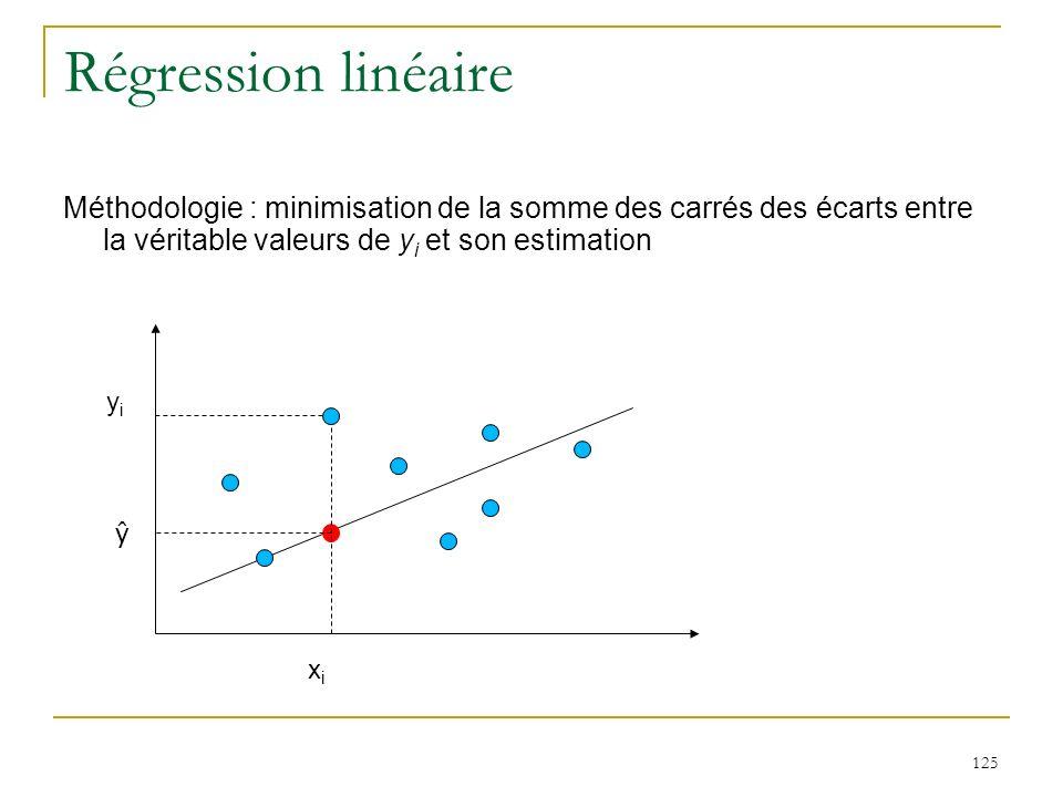 125 Régression linéaire Méthodologie : minimisation de la somme des carrés des écarts entre la véritable valeurs de y i et son estimation Y yiyi ŷ xix