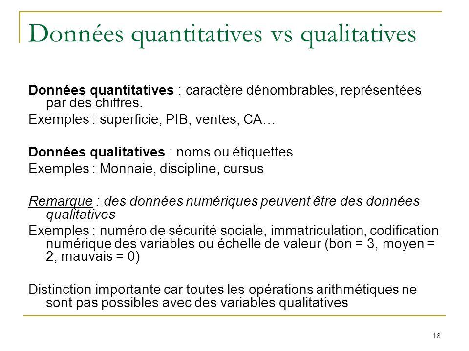 18 Données quantitatives vs qualitatives Données quantitatives : caractère dénombrables, représentées par des chiffres. Exemples : superficie, PIB, ve