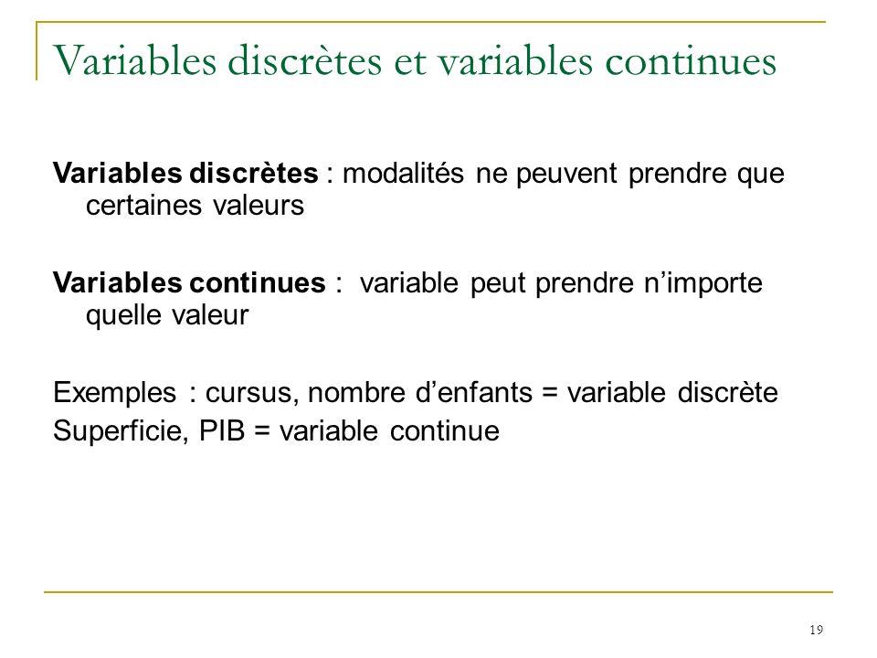 19 Variables discrètes et variables continues Variables discrètes : modalités ne peuvent prendre que certaines valeurs Variables continues : variable