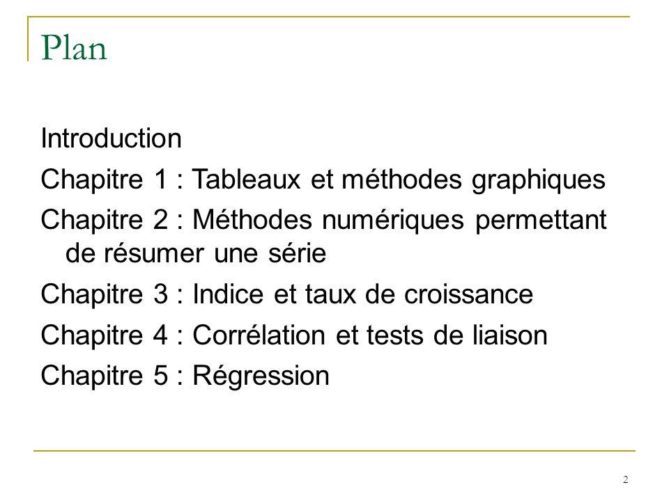 2 Plan Introduction Chapitre 1 : Tableaux et méthodes graphiques Chapitre 2 : Méthodes numériques permettant de résumer une série Chapitre 3 : Indice