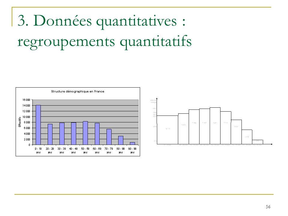 56 3. Données quantitatives : regroupements quantitatifs