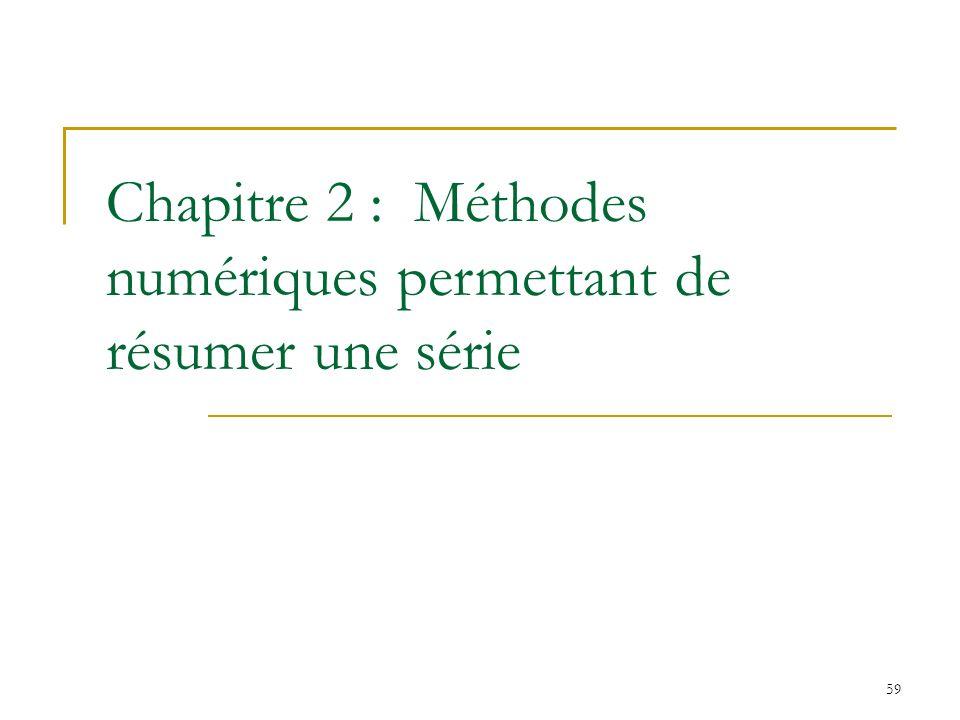 59 Chapitre 2 : Méthodes numériques permettant de résumer une série