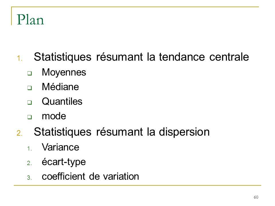 60 Plan 1. Statistiques résumant la tendance centrale Moyennes Médiane Quantiles mode 2. Statistiques résumant la dispersion 1. Variance 2. écart-type