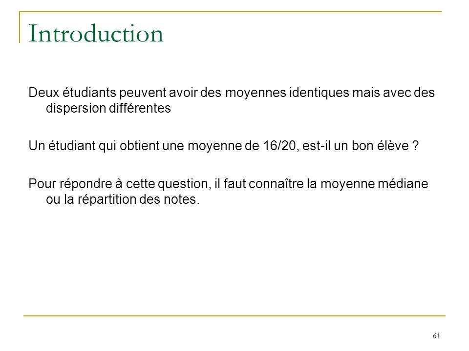 61 Introduction Deux étudiants peuvent avoir des moyennes identiques mais avec des dispersion différentes Un étudiant qui obtient une moyenne de 16/20