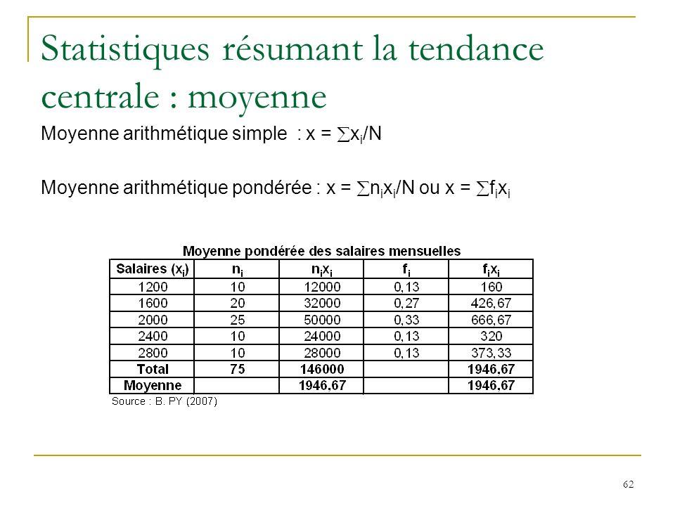62 Statistiques résumant la tendance centrale : moyenne Moyenne arithmétique simple : x = x i /N Moyenne arithmétique pondérée : x = n i x i /N ou x =