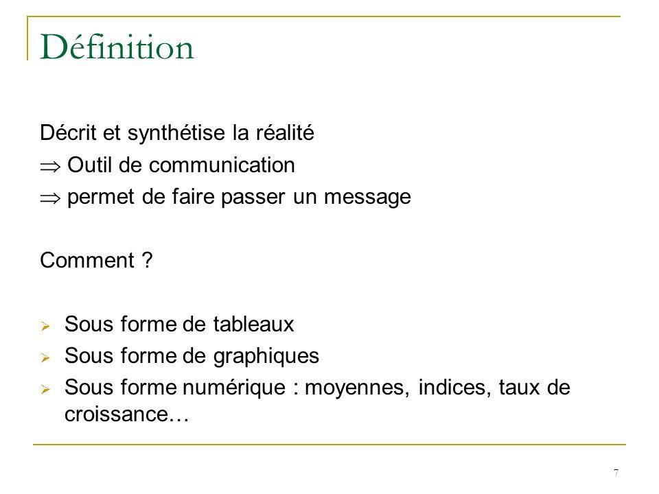 7 Définition Décrit et synthétise la réalité Outil de communication permet de faire passer un message Comment ? Sous forme de tableaux Sous forme de g