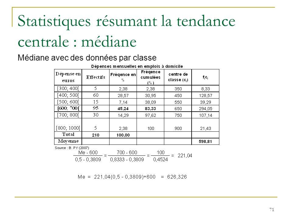 71 Statistiques résumant la tendance centrale : médiane Médiane avec des données par classe