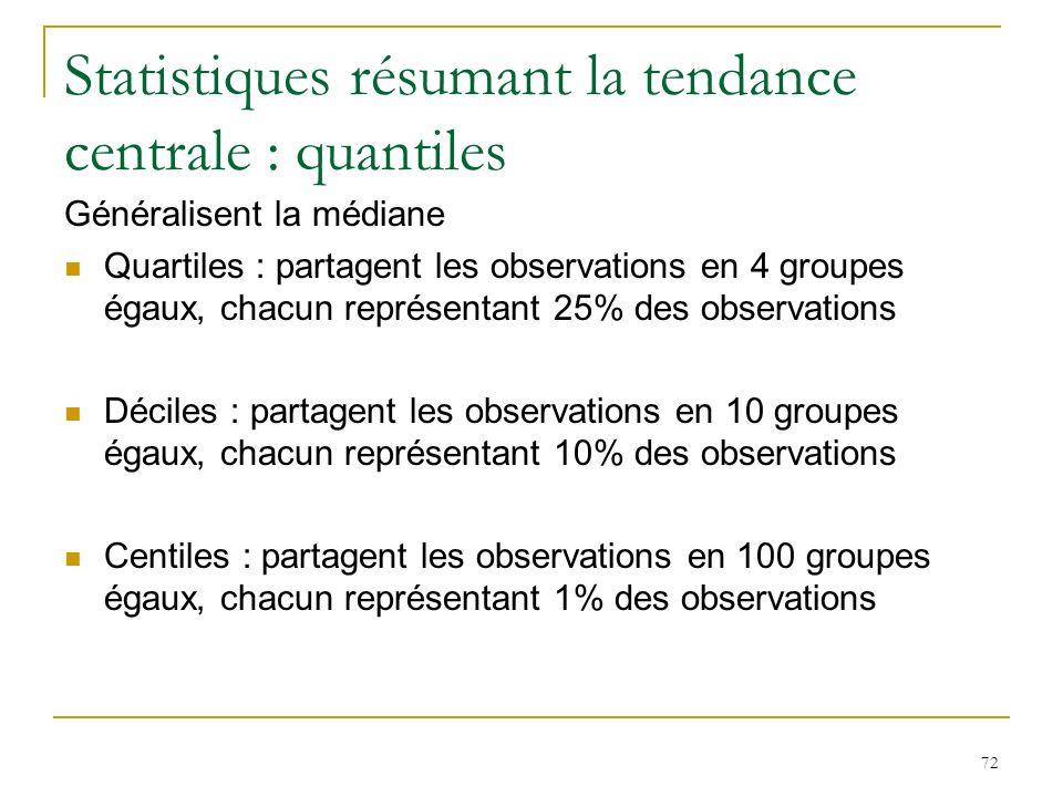 72 Statistiques résumant la tendance centrale : quantiles Généralisent la médiane Quartiles : partagent les observations en 4 groupes égaux, chacun re