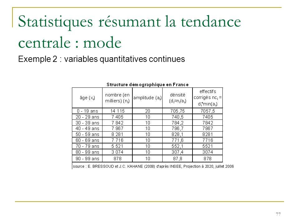 77 Statistiques résumant la tendance centrale : mode Exemple 2 : variables quantitatives continues