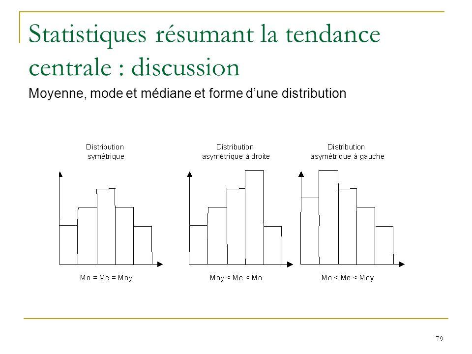 79 Statistiques résumant la tendance centrale : discussion Moyenne, mode et médiane et forme dune distribution