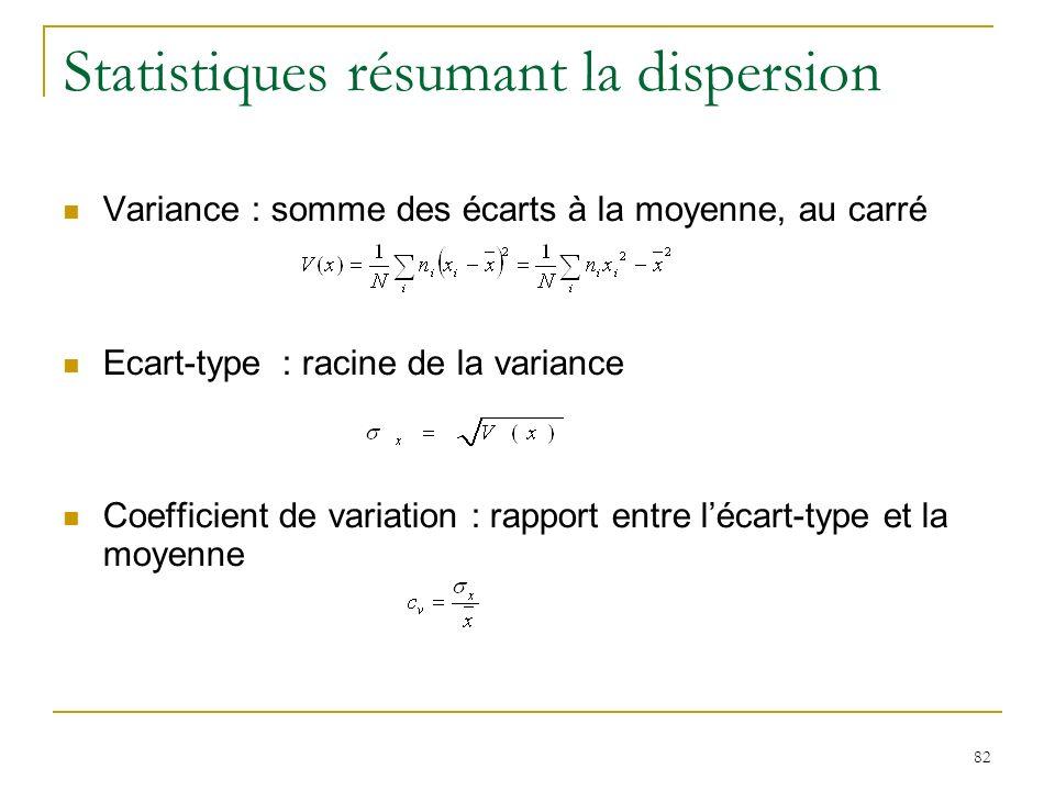 82 Statistiques résumant la dispersion Variance : somme des écarts à la moyenne, au carré Ecart-type : racine de la variance Coefficient de variation