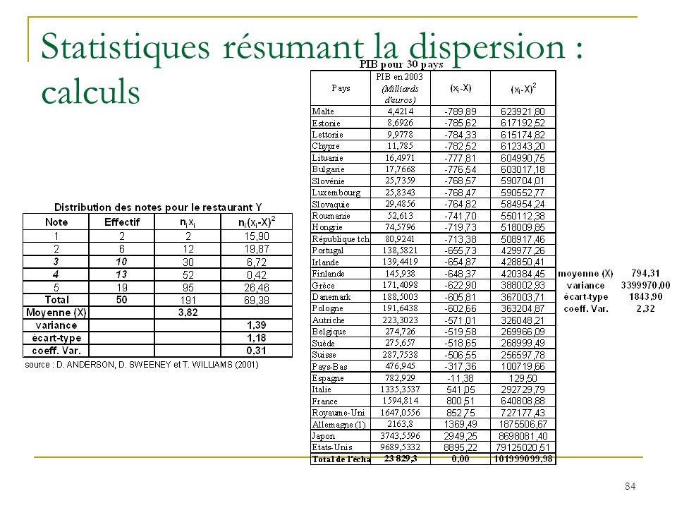 84 Statistiques résumant la dispersion : calculs
