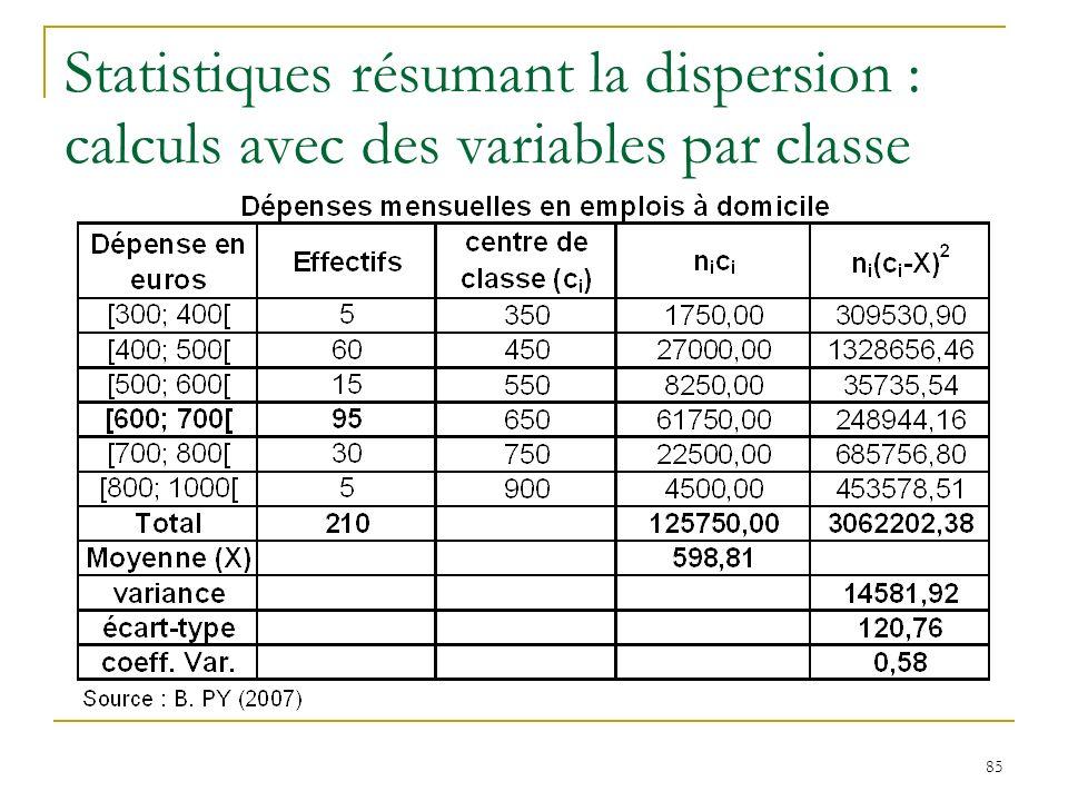85 Statistiques résumant la dispersion : calculs avec des variables par classe