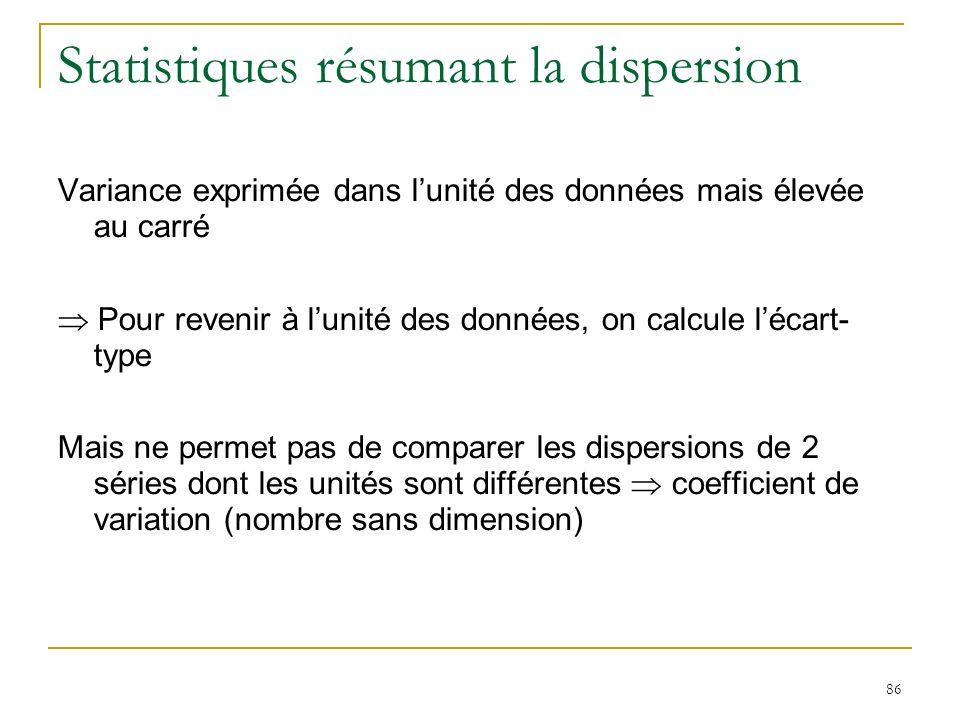 86 Statistiques résumant la dispersion Variance exprimée dans lunité des données mais élevée au carré Pour revenir à lunité des données, on calcule lé