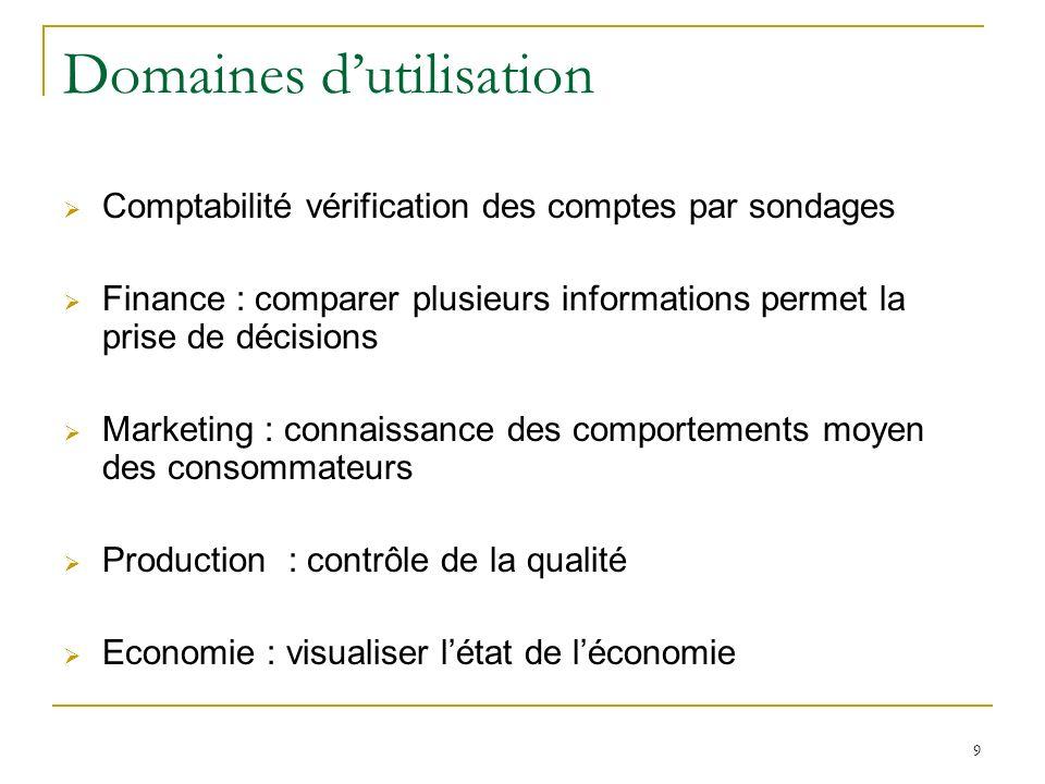 9 Domaines dutilisation Comptabilité vérification des comptes par sondages Finance : comparer plusieurs informations permet la prise de décisions Mark