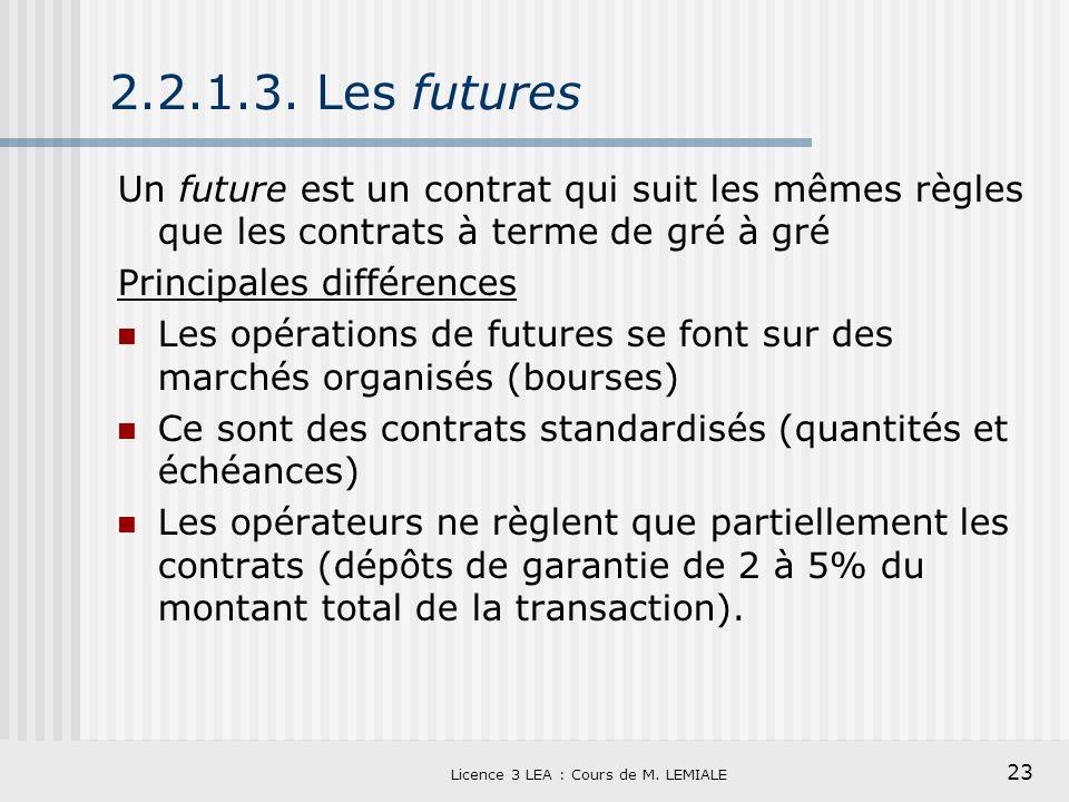23 Licence 3 LEA : Cours de M. LEMIALE 2.2.1.3. Les futures Un future est un contrat qui suit les mêmes règles que les contrats à terme de gré à gré P