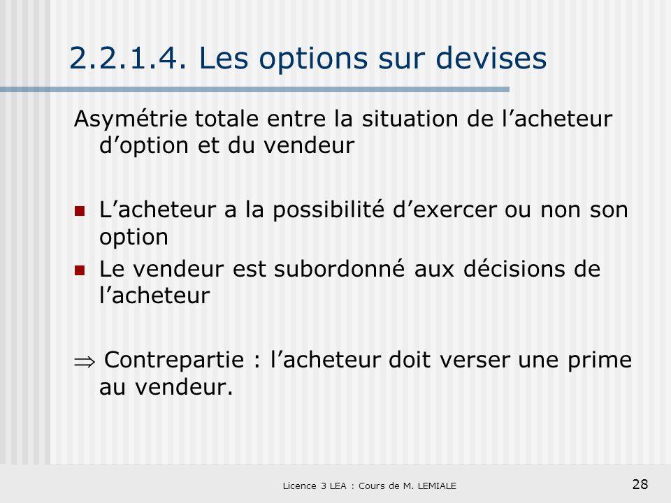 28 Licence 3 LEA : Cours de M. LEMIALE 2.2.1.4. Les options sur devises Asymétrie totale entre la situation de lacheteur doption et du vendeur Lachete