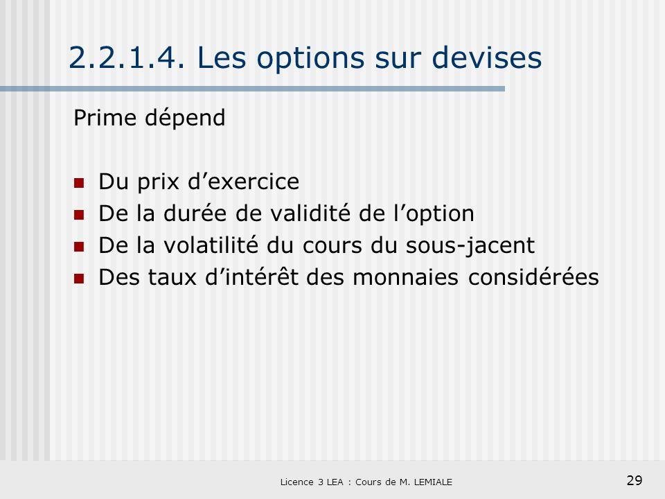 29 Licence 3 LEA : Cours de M. LEMIALE 2.2.1.4. Les options sur devises Prime dépend Du prix dexercice De la durée de validité de loption De la volati