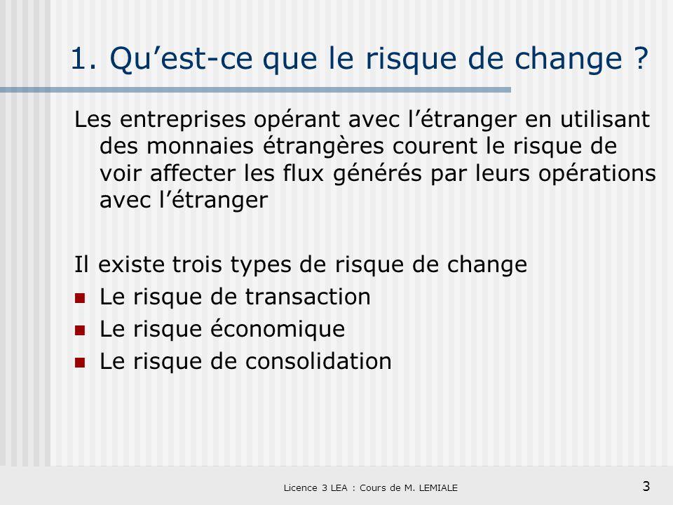 3 Licence 3 LEA : Cours de M. LEMIALE 1. Quest-ce que le risque de change ? Les entreprises opérant avec létranger en utilisant des monnaies étrangère