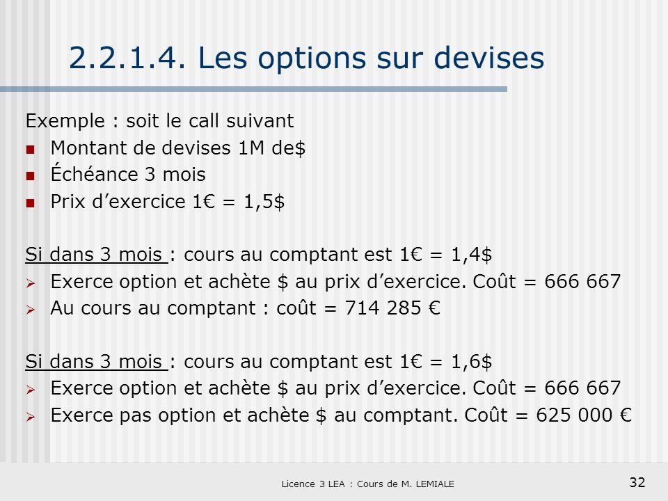 32 Licence 3 LEA : Cours de M. LEMIALE 2.2.1.4. Les options sur devises Exemple : soit le call suivant Montant de devises 1M de$ Échéance 3 mois Prix