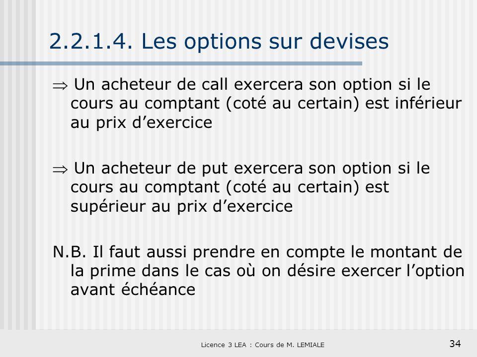 34 Licence 3 LEA : Cours de M. LEMIALE 2.2.1.4. Les options sur devises Un acheteur de call exercera son option si le cours au comptant (coté au certa