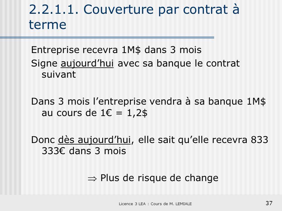37 Licence 3 LEA : Cours de M. LEMIALE 2.2.1.1. Couverture par contrat à terme Entreprise recevra 1M$ dans 3 mois Signe aujourdhui avec sa banque le c