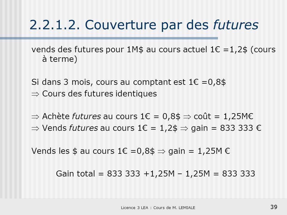 39 Licence 3 LEA : Cours de M. LEMIALE 2.2.1.2. Couverture par des futures vends des futures pour 1M$ au cours actuel 1 =1,2$ (cours à terme) Si dans