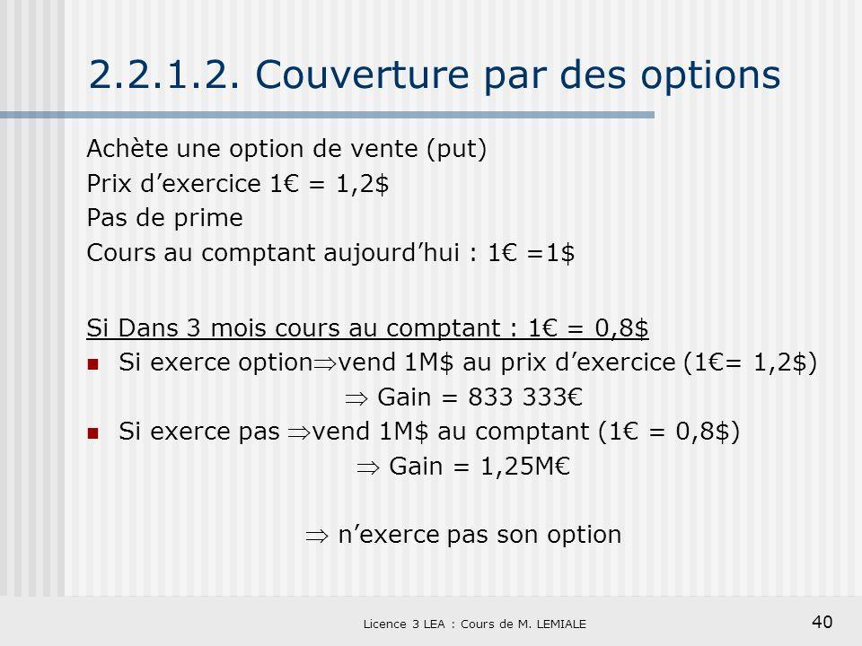 40 Licence 3 LEA : Cours de M. LEMIALE 2.2.1.2. Couverture par des options Achète une option de vente (put) Prix dexercice 1 = 1,2$ Pas de prime Cours