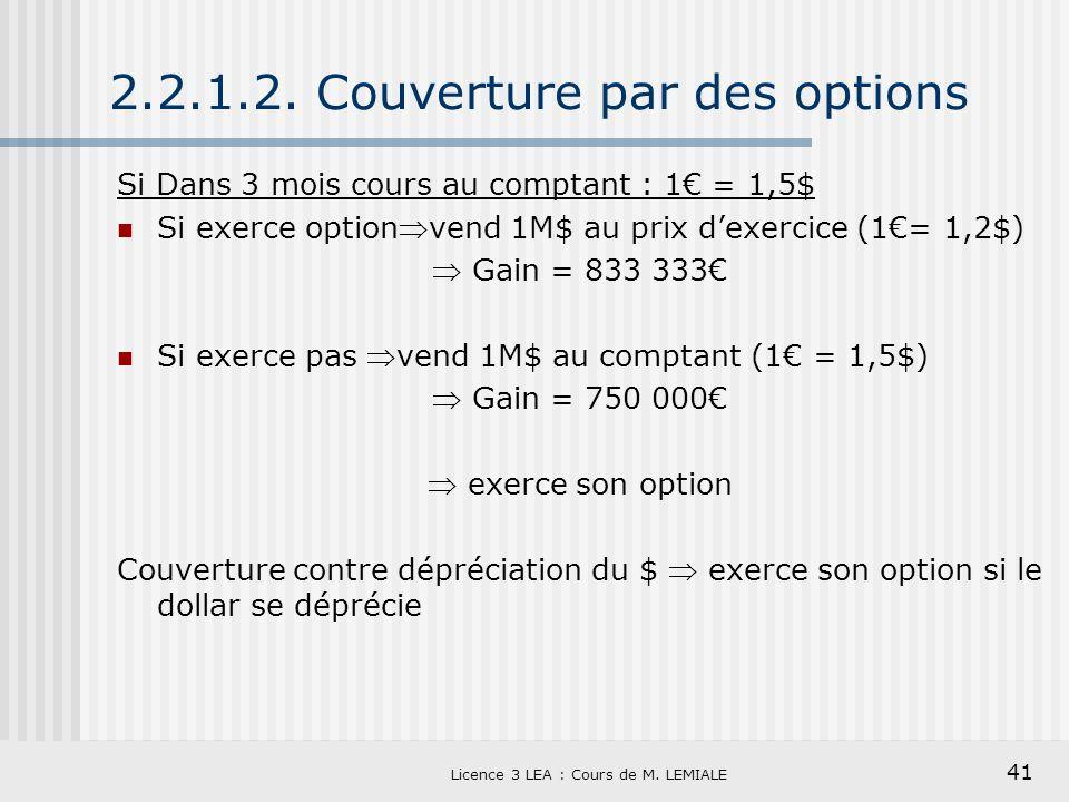41 Licence 3 LEA : Cours de M. LEMIALE 2.2.1.2. Couverture par des options Si Dans 3 mois cours au comptant : 1 = 1,5$ Si exerce optionvend 1M$ au pri