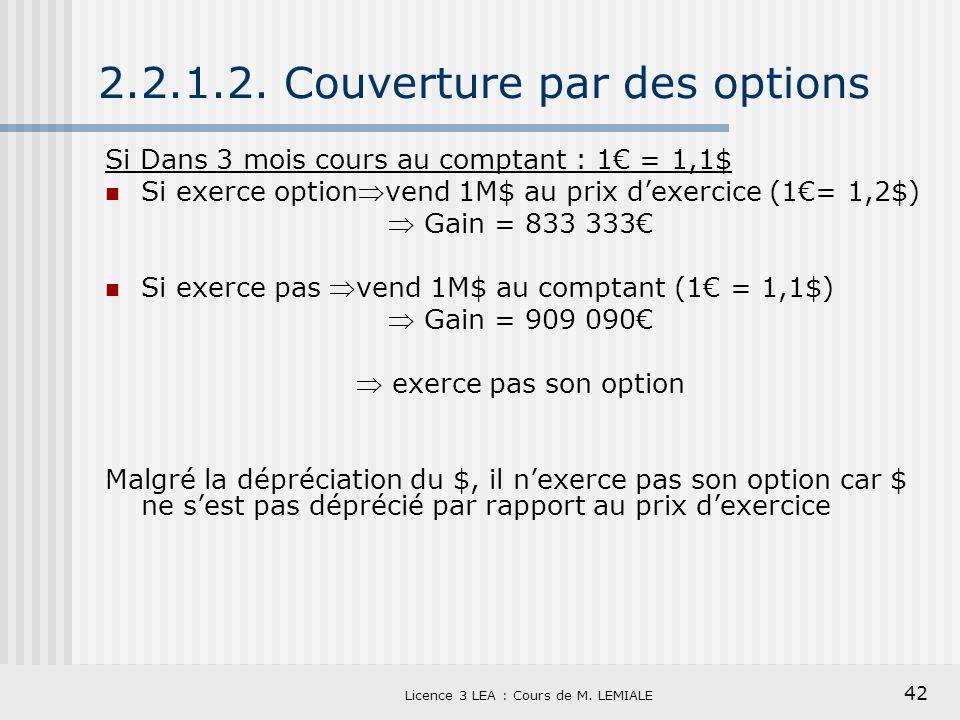42 Licence 3 LEA : Cours de M. LEMIALE 2.2.1.2. Couverture par des options Si Dans 3 mois cours au comptant : 1 = 1,1$ Si exerce optionvend 1M$ au pri