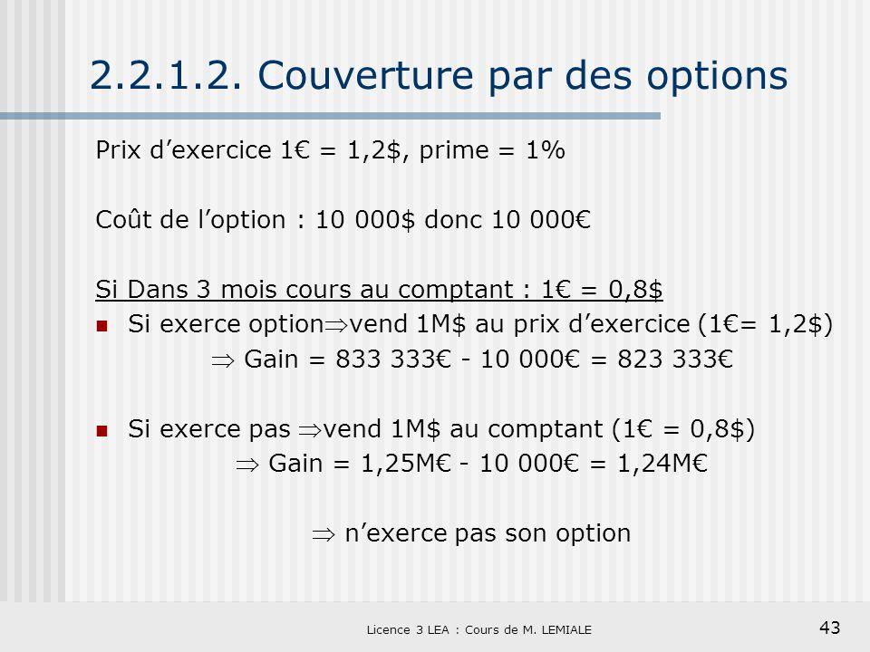 43 Licence 3 LEA : Cours de M. LEMIALE 2.2.1.2. Couverture par des options Prix dexercice 1 = 1,2$, prime = 1% Coût de loption : 10 000$ donc 10 000 S