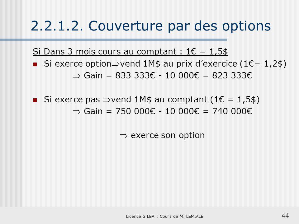 44 Licence 3 LEA : Cours de M. LEMIALE 2.2.1.2. Couverture par des options Si Dans 3 mois cours au comptant : 1 = 1,5$ Si exerce optionvend 1M$ au pri