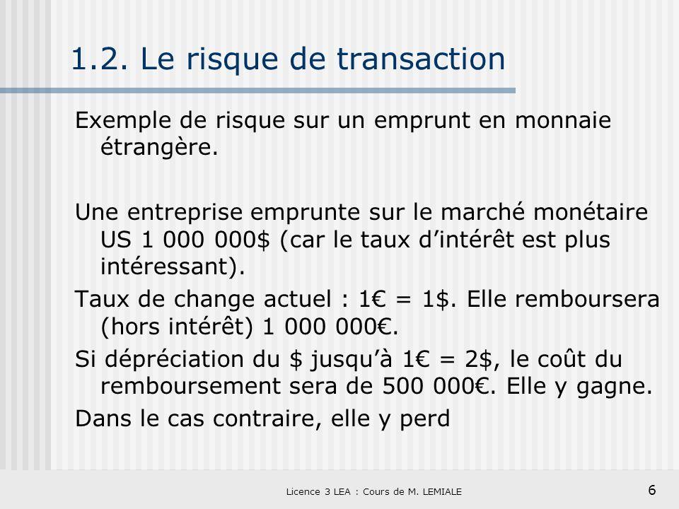 6 Licence 3 LEA : Cours de M. LEMIALE 1.2. Le risque de transaction Exemple de risque sur un emprunt en monnaie étrangère. Une entreprise emprunte sur