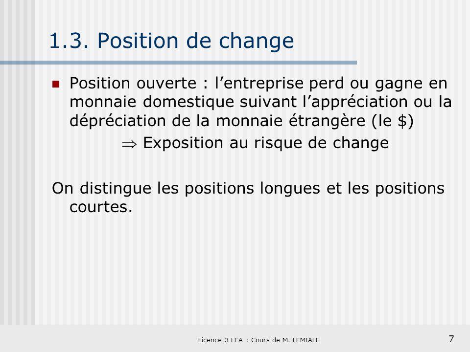 7 Licence 3 LEA : Cours de M. LEMIALE 1.3. Position de change Position ouverte : lentreprise perd ou gagne en monnaie domestique suivant lappréciation
