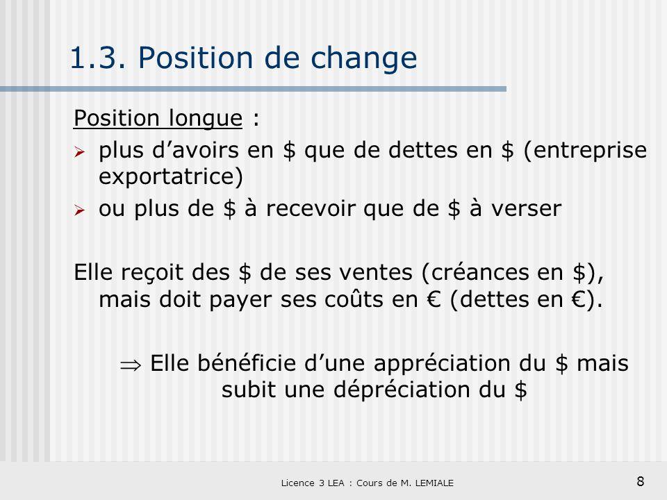 8 Licence 3 LEA : Cours de M. LEMIALE 1.3. Position de change Position longue : plus davoirs en $ que de dettes en $ (entreprise exportatrice) ou plus