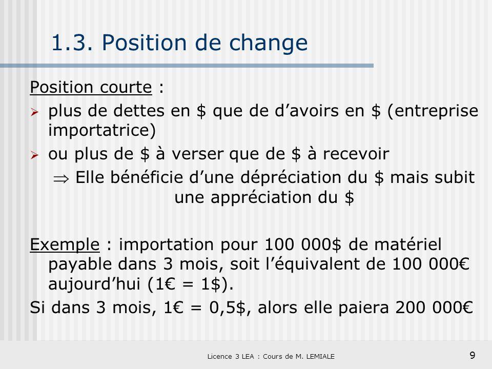 9 Licence 3 LEA : Cours de M. LEMIALE 1.3. Position de change Position courte : plus de dettes en $ que de davoirs en $ (entreprise importatrice) ou p