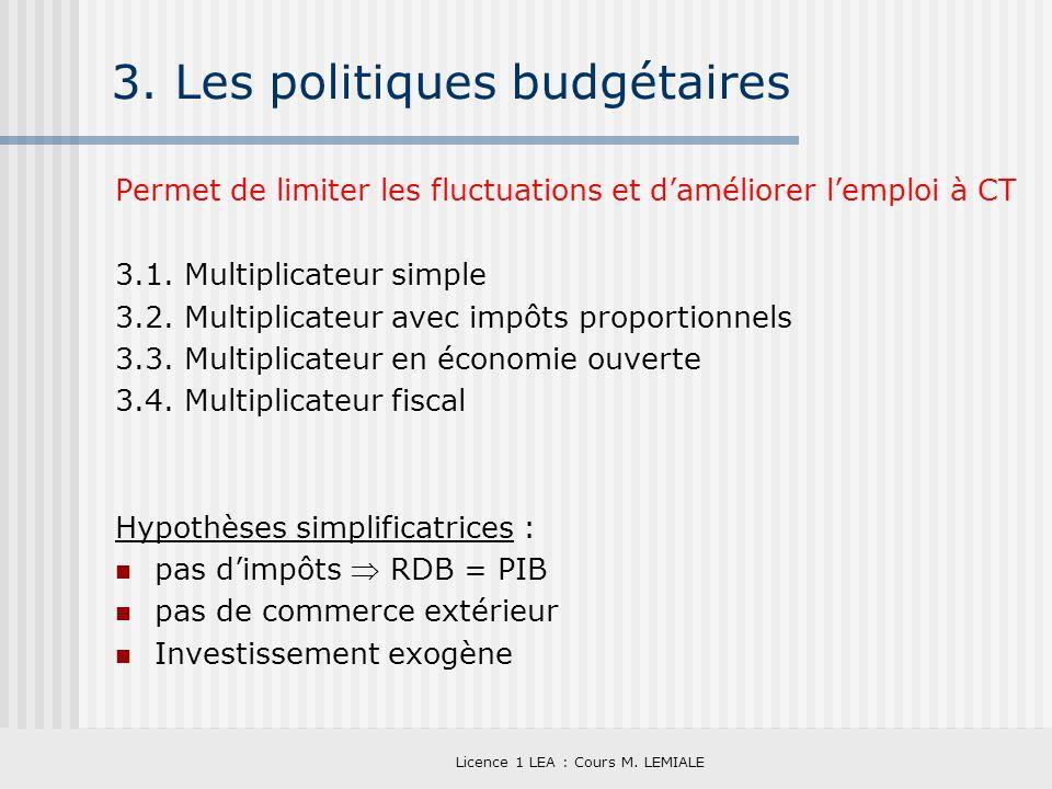 Licence 1 LEA : Cours M. LEMIALE 3. Les politiques budgétaires Permet de limiter les fluctuations et daméliorer lemploi à CT 3.1. Multiplicateur simpl