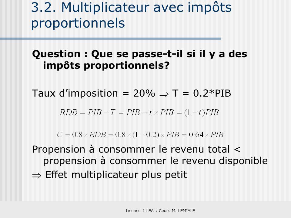 Licence 1 LEA : Cours M. LEMIALE 3.2. Multiplicateur avec impôts proportionnels Question : Que se passe-t-il si il y a des impôts proportionnels? Taux