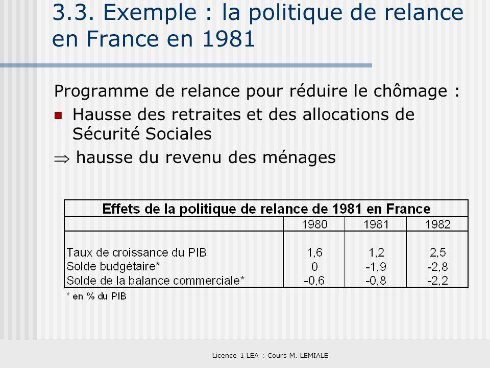 Licence 1 LEA : Cours M. LEMIALE 3.3. Exemple : la politique de relance en France en 1981 Programme de relance pour réduire le chômage : Hausse des re