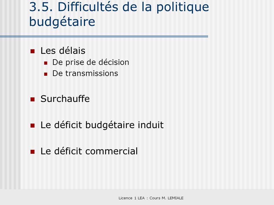 Licence 1 LEA : Cours M. LEMIALE 3.5. Difficultés de la politique budgétaire Les délais De prise de décision De transmissions Surchauffe Le déficit bu