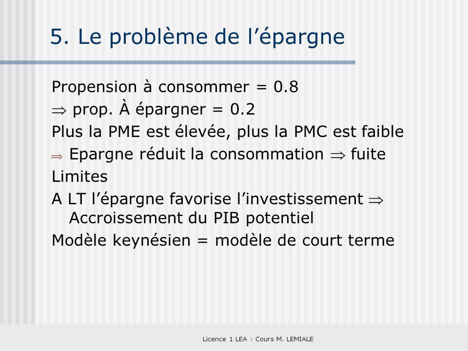 Licence 1 LEA : Cours M. LEMIALE 5. Le problème de lépargne Propension à consommer = 0.8 prop. À épargner = 0.2 Plus la PME est élevée, plus la PMC es