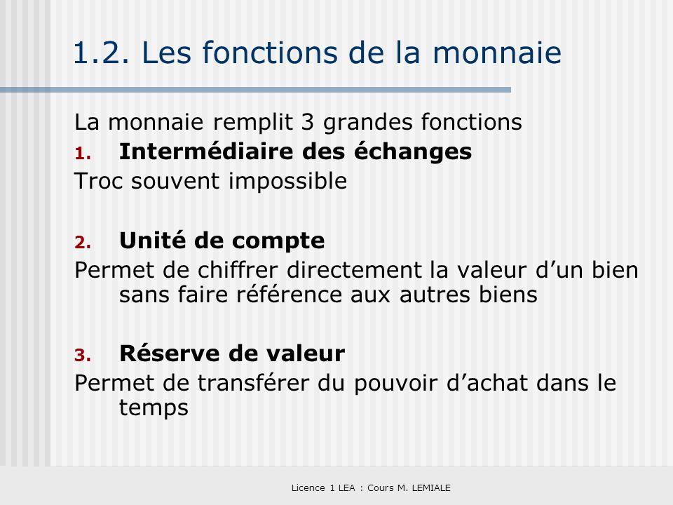 Licence 1 LEA : Cours M. LEMIALE 1.2. Les fonctions de la monnaie La monnaie remplit 3 grandes fonctions 1. Intermédiaire des échanges Troc souvent im