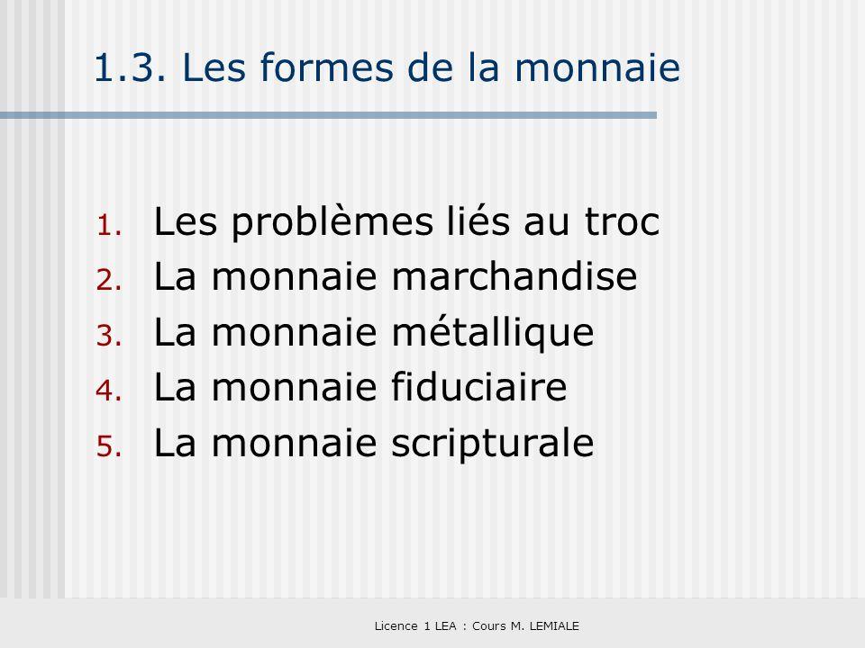 Licence 1 LEA : Cours M. LEMIALE 1.3. Les formes de la monnaie 1. Les problèmes liés au troc 2. La monnaie marchandise 3. La monnaie métallique 4. La
