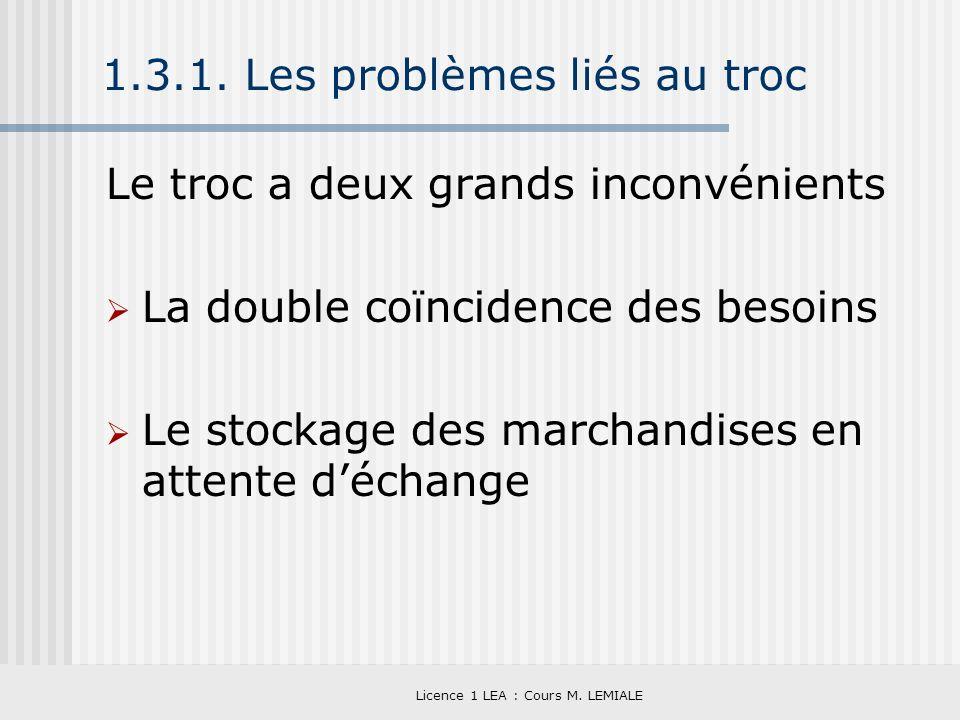 Licence 1 LEA : Cours M. LEMIALE 1.3.1. Les problèmes liés au troc Le troc a deux grands inconvénients La double coïncidence des besoins Le stockage d