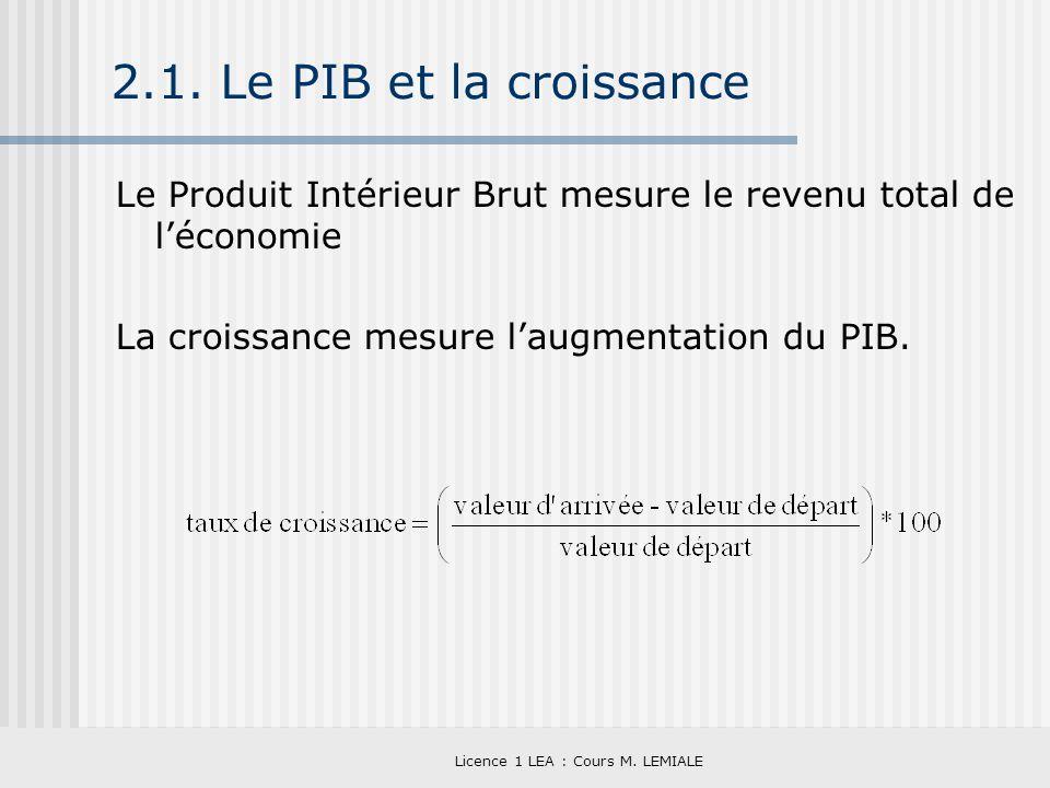 Licence 1 LEA : Cours M. LEMIALE 2.1. Le PIB et la croissance Le Produit Intérieur Brut mesure le revenu total de léconomie La croissance mesure laugm