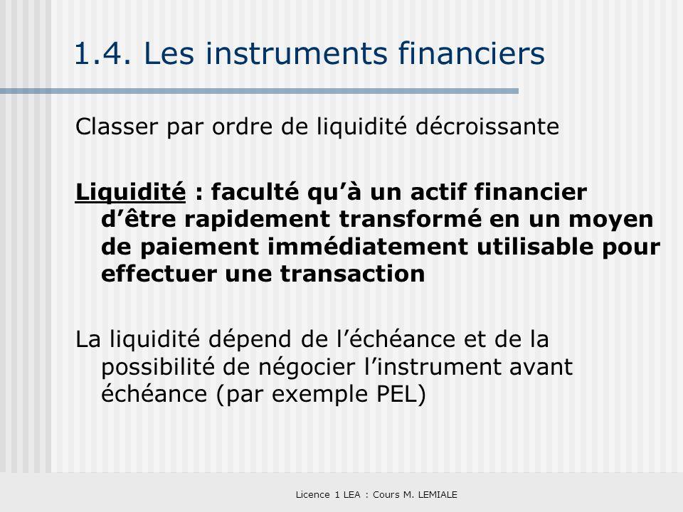 Licence 1 LEA : Cours M. LEMIALE 1.4. Les instruments financiers Classer par ordre de liquidité décroissante Liquidité : faculté quà un actif financie