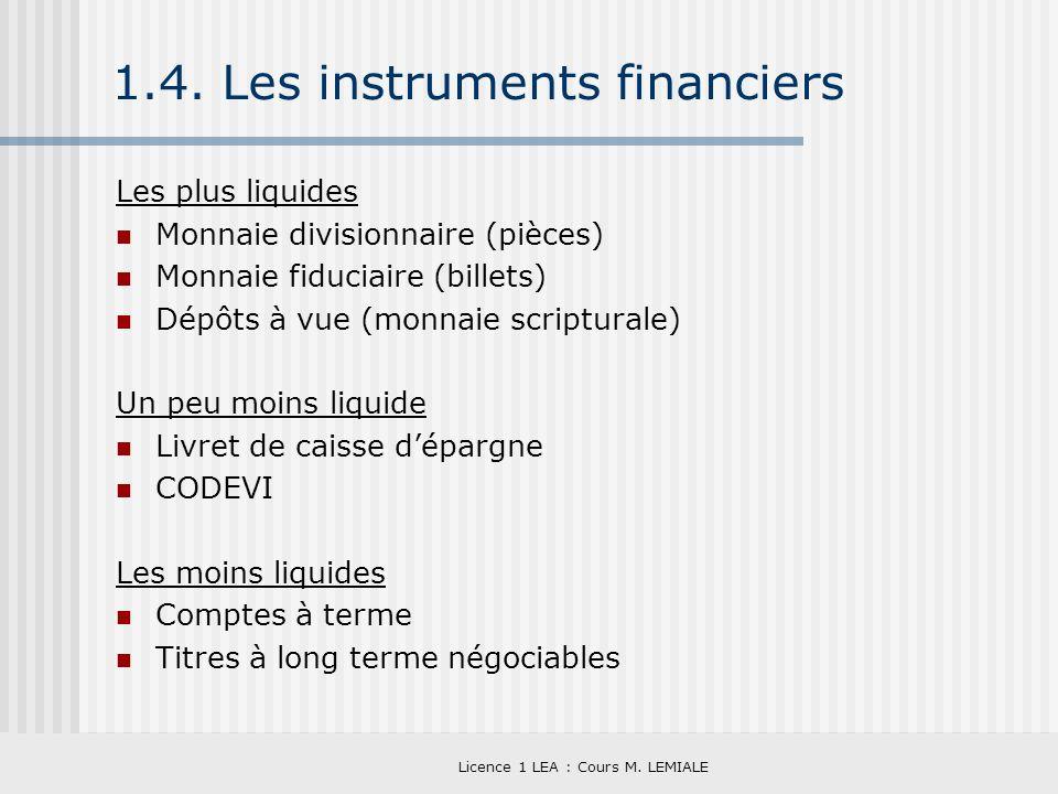 Licence 1 LEA : Cours M. LEMIALE 1.4. Les instruments financiers Les plus liquides Monnaie divisionnaire (pièces) Monnaie fiduciaire (billets) Dépôts