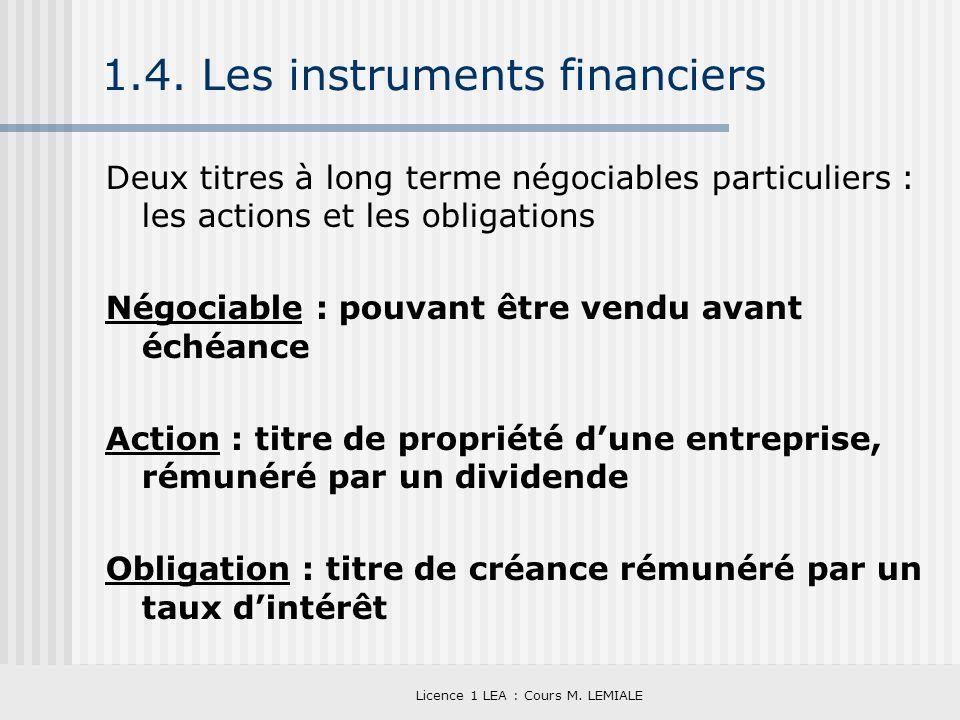 Licence 1 LEA : Cours M. LEMIALE 1.4. Les instruments financiers Deux titres à long terme négociables particuliers : les actions et les obligations Né